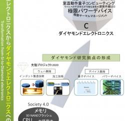 (挿入図)chozen-tokuda.jpg